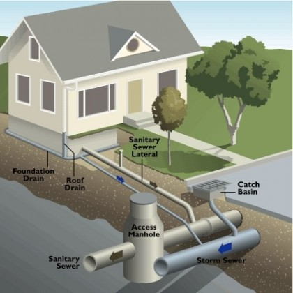 Instalatii hidroedilitare si constructii hidrotehnice